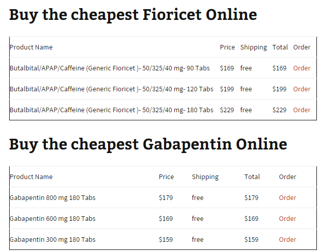 buy cheap cod fioricet