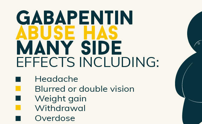 What is the side effects of Gabapentin ?
